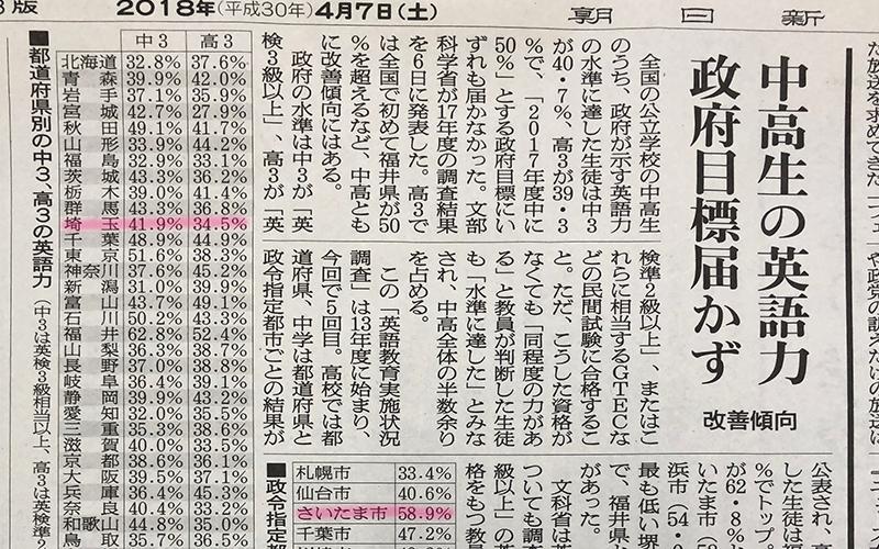 朝日新聞朝刊記事2017年4月7日より